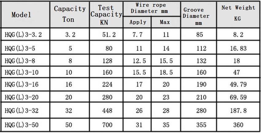Unique Wire Rope Strength Chart Picture Collection - Electrical ...